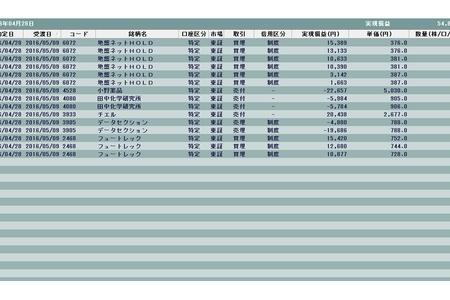 日銀、金融政策の現状維持で高値から920円の大暴落( ゜д゜)