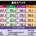 パチンコ屋で3000円渡されたらどう立ち回る?