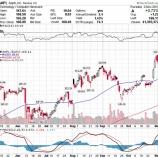 『【AAPL】アップル予想を上回る好決算で株価は急騰!』の画像