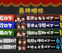 【欅坂46】土生みいペアロケ!卒業する米さんからもメッセージが…