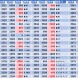 『7/24 エスパス渋谷新館 』の画像