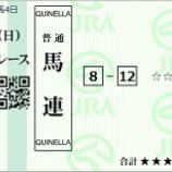 『大阪杯はこれしか買わない! 結果的中!』の画像
