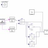 『リアルタイムデータ表示コンポーネント -interactive simulationツールの雛形完成-』の画像