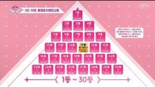 【PRODUCE48】第10話時点の順位一部公開&第11話の予告公開