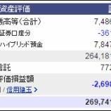 『週末(7月1日)の保有資産。2億6974万1193円』の画像