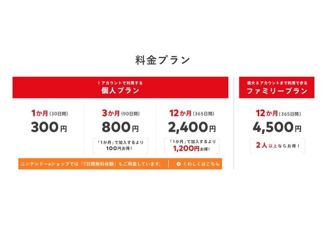 任天堂スイッチオンライン、ついに有料化