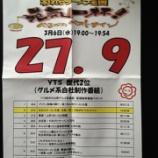『山形テレビ27.9%!』の画像