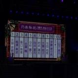 『【乃木坂46】3期生『握手会』全12レーン 各メンバー詳細が公開!!!【3期生 お見立て会】』の画像