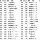 『12/15 123横浜西口 一斉調査、電光石火』の画像