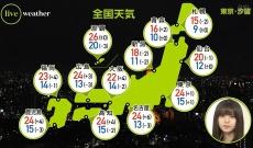 【乃木坂46】齋藤飛鳥と市來玲奈が『news zero』で2ショットキタ━━━━━━(゚∀゚)━━━━━━ !!!!!