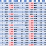 『6/4 エスパス渋谷スロ館』の画像