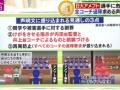 【画像】 日大アメフト部コーチたち、声明文を出そうとした選手を脅迫wwwww