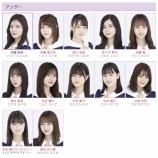 『乃木坂46運営、25thもアンダーメンバーに4期生を入れないで活動させる模様・・・』の画像