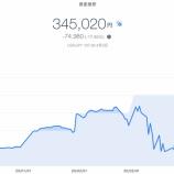 『【資産運用】2020年4月1週目!THEO+docomoの資産運用状況は-74,980円 (-17.85%)でした』の画像