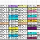 2021 中山記念 出馬表と分類表