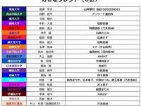 【日向坂46】箱根駅伝、中央学院の6区走ってる武川は富田鈴花推しwwwwwwwwww