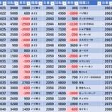 『12/20 エスパス赤坂見附 日曜』の画像