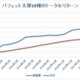 『【トータルリターン17ヶ月目】「バフェット太郎10種」VS「S&P500ETF(IVV)」』の画像