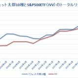 『【23ヶ月目】「バフェット太郎10種」VS「S&P500ETF(IVV)」のトータルリターン』の画像