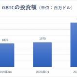 『ビットコイン投資信託、投資額倍増で「バブル再来」の期待感高まる!!』の画像