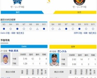 【虎実況】DeNA 対 阪神(横浜)[9/12]17:00~