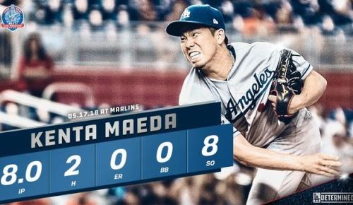 前田健太が8回無失点17打者連続アウトの圧巻投球で3勝目 (ドジャースファンの反応)