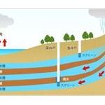 地球の地下1000キロメートルに巨大な海を発見!!!