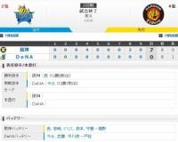 セ・リーグ DB0-7T[9/28] 阪神CSへ執念!中谷先制打など4回4点・適時打2本8回3点早め継投!