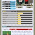 『徒然WCCF日記〜16-17 POY レバンドフスキ 使用感〜』の画像