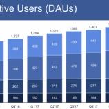 『【FB】フェイスブック暴落ww「FANG」ブームの末路』の画像