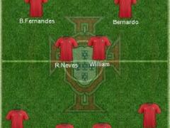 【フェリックス】今のポルトガル代表ってどうなん??【クリロナ】