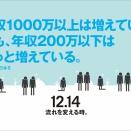 【雇用】フルタイムで働いても非正規では大半がワーキングプアなのが日本の現実
