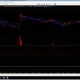 『OTC市場で取引できるブロックチェーン銘柄』の画像