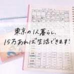 まんさん「手取り15万円あれば東京で独り暮らしできますよ!!!!!」