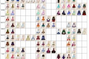 【ミリシタ】PrincessSSR・イベントSR衣装まとめ(2020年2月「SONG FOR YOU!ガシャ VOL.1」まで)