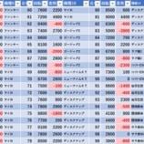 『12/27 エスパス新小岩 旧イベ』の画像