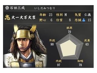 石田三成「頭良いです、忠義者です、五奉行です」←こいつが関ヶ原負けた理由