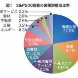 『毎月20日前後はS&P500 ETF買い付けday☆3万円分買い増し!』の画像