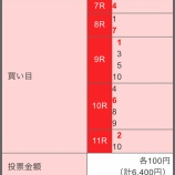 『園田セレクト5重勝単勝式的中から見るWIN5!』の画像