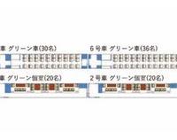 『伊豆方面の新しい列車にJR東日本E261系』の画像