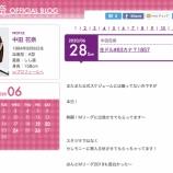 『【乃木坂46】このメンバーの凄さ・・・各メンバーの全ブログ更新数を数えてみた結果!!!!!!』の画像