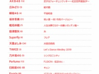 【日向坂46】第70回 NHK紅白歌合戦 、曲目発表!日向坂「キュン」欅坂「不協和音」・・・