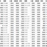 『4/18 グランパ小岩 予想屋が行く!』の画像