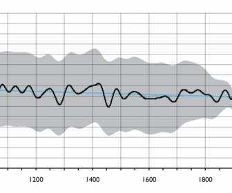 【海外】温暖化データねつ造疑惑 どうなるCO2、25%削減