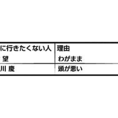 23 巻 ワートリ