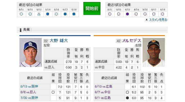 【 巨人実況!】vs 中日![8/20]  先発はメルセデス!捕手は大城!