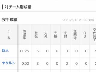 【セスレ】虎===-兎===-燕-//-==竜鯉====-星【5/13】