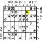 伊達の将棋愛好家(伊達将棋道場支部会員)