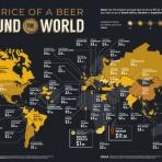 海外のデータを視覚化する