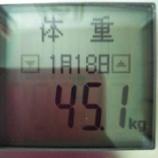 『158cm、45.1kg、21%。停滞期を乗り越えよう!』の画像